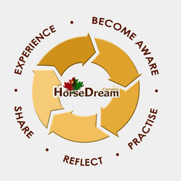 HorseDream Professional Development Tour
